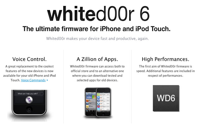 Ios6 Whited00r Features