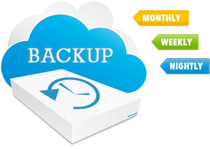 backup automatici Come effettuare Backup Automatici su NAS o NTFS dal MAC
